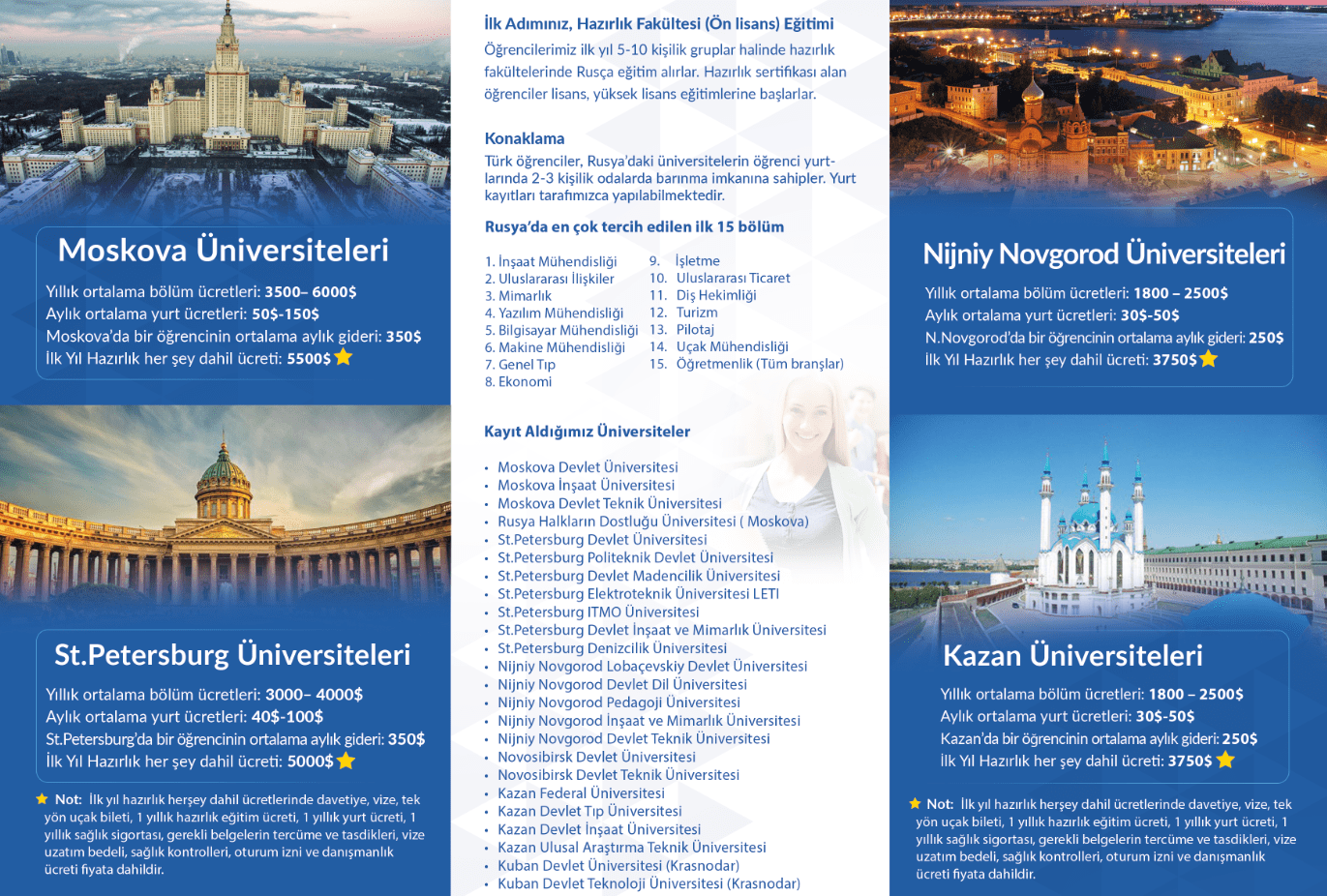 Rusya'da Eğitim ücretleri, Rusya üniversite fiyatları, Rusya şehirleride aylık gider.